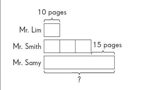 Minds On Mathematics February 2011