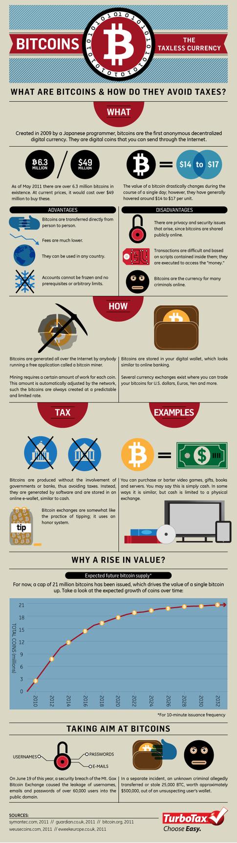 Walletbit bitcoins value betting magazine