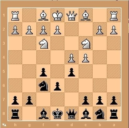 Fabulous What Is The Best Sacrifice In The History Of Chess Wiring Cloud Ratagdienstapotheekhoekschewaardnl