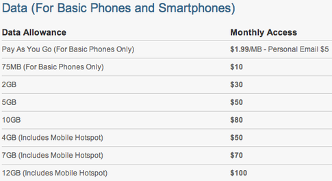 Verizon Wireless Plans Iphone - michael kors iphone case